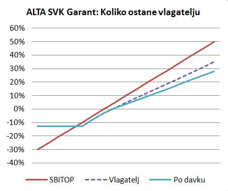 svk-garant