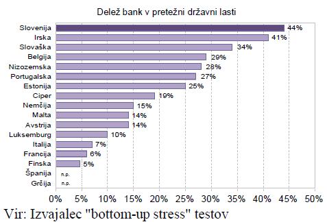 drzavne-banke
