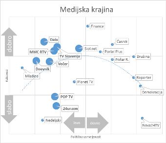 Slovenska medijska krajina